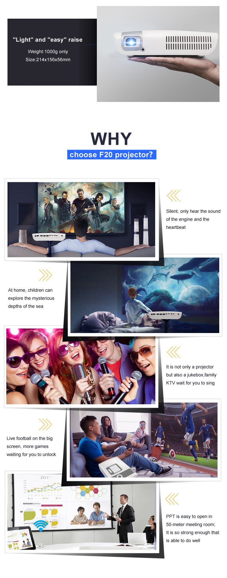Touch Screen IWB Projectors MINI Full HD 1080p Intelligent Micro Projector LED Android WIFI Portable Projection DLP 4K