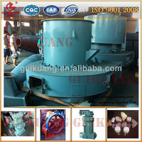 GK1720 Marble Raymond Roller Mill Manufacturer in China
