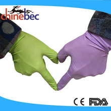 Price Of Disposable Medical Green Nitrile Working Exam gloves