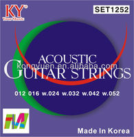 acoustic guitar strings and musical instrument names