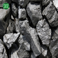 China Factory Export Ferro Manganese Fe