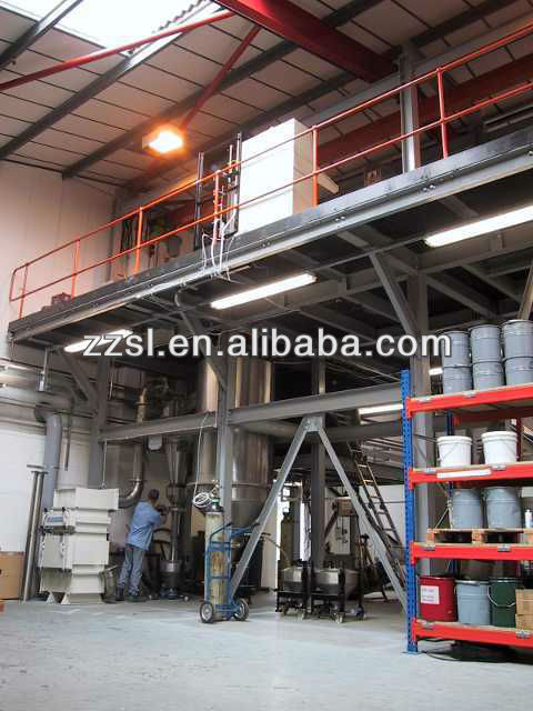 metal powder making machine