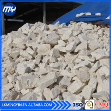 Calcined Kaolin and Flint clay