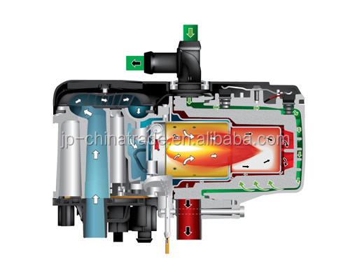 Fast Shipping 5KW Diesel 12V Water Heater Liquid Parking Heater for Auto 12v Car Fan Heater