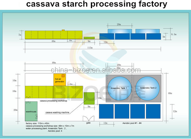 China competitive price free training cassava starch production line