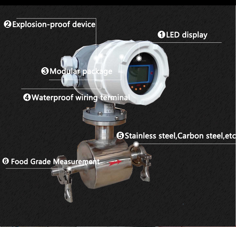 High Accuracy Food Industry Milk Flowmeter Electromagnetic