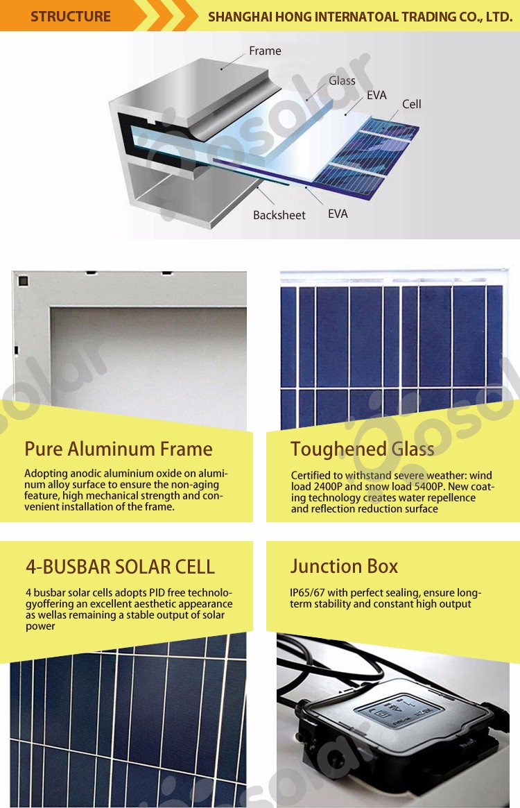top quality high efficiency 350w pv module with 72 cells