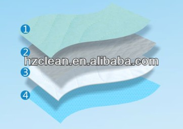 wholesale PUL reusable hospital incontinence bed pad washable underpad with wings