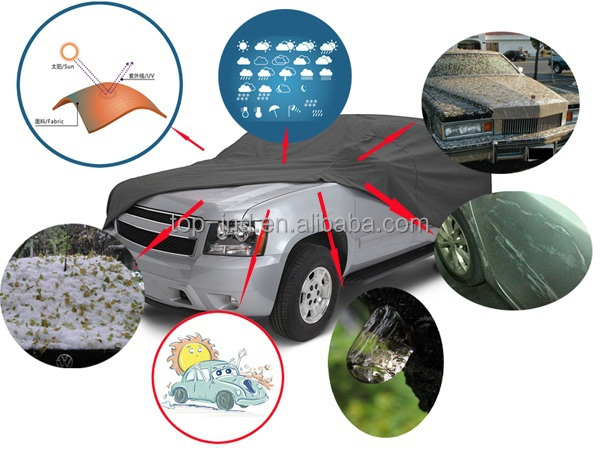 Automatic Roller Car Cover