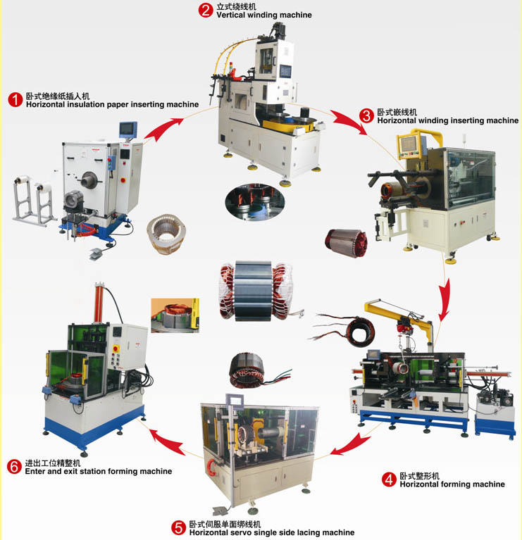 Suzhou Smart Motor Manufacturing Equipment