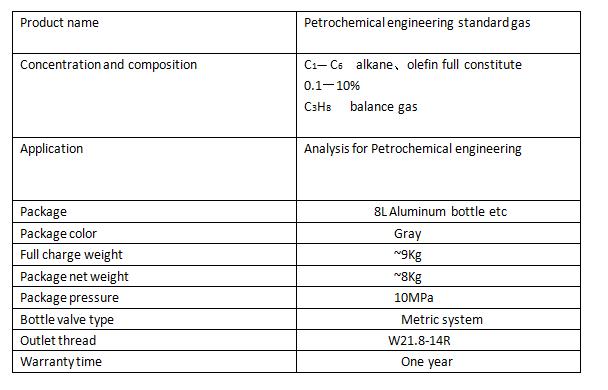 Petrochemical Engineering Standard Gas