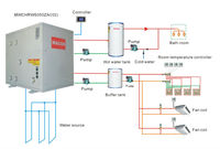 MACON Air&Water Source Heat Pump, Heating&Cooling&Domestic Hot Water energy-saving soluion,lg water heater electric