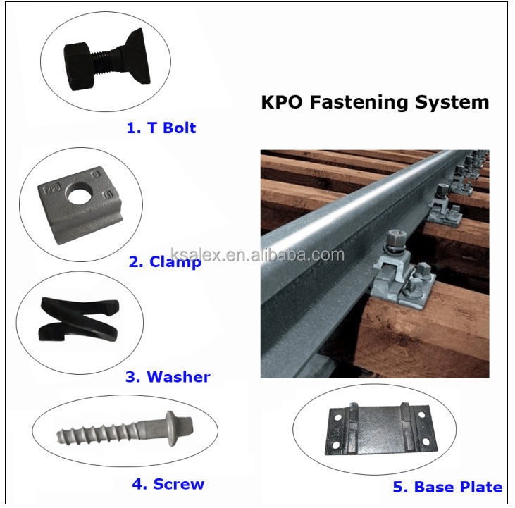 Aluminum Railway insert for railway wooden sleeper