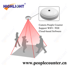IP addressable clothing shop customer counting device HIGHLIGHT HPC008 electronic camera people counter