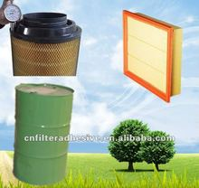 Pu foam Manufacturer-air filter adhesive in chemicals