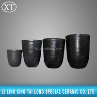 high purity/ high density graphite crucible price