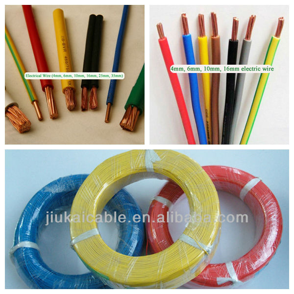 cable electrical/copper wire price per meter/price of 16mm copper wires