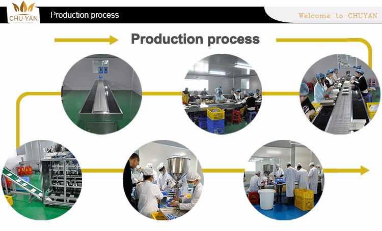 10.production process.jpg