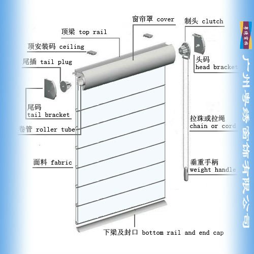 2017 MSJ vertical horizontal Manual & Motorized tube motors Double layer electric shangri la curtain blinds