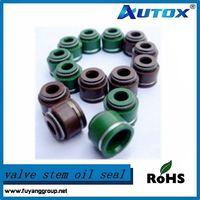 valve stem oil seals supplier
