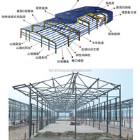 Construction Amp Real Estate Company China
