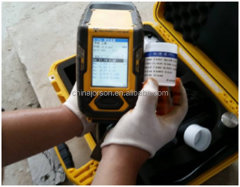 Quality Inspector QC Inspector in China independent third-party inspection
