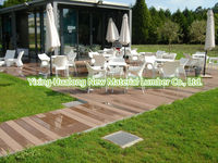 No painting,no glue,low maintenance decking material