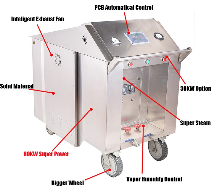 HF4090-60KW Super Powerful Industrial Steam Cleaner