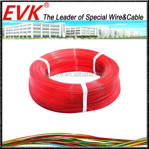 China Aircraft Electrical Wire, China Aircraft Electrical Wire ...