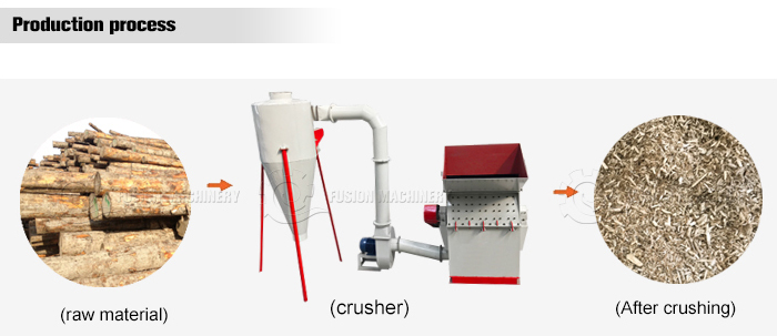 Professional cassava hammer mill/grass hammer mill/food hammer mill