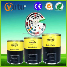 YuTu Car Paint Body Primer Filler