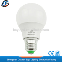 China Factory Directly Sell smd 2835 lamps b22 2years warranty epistar led bulb india price