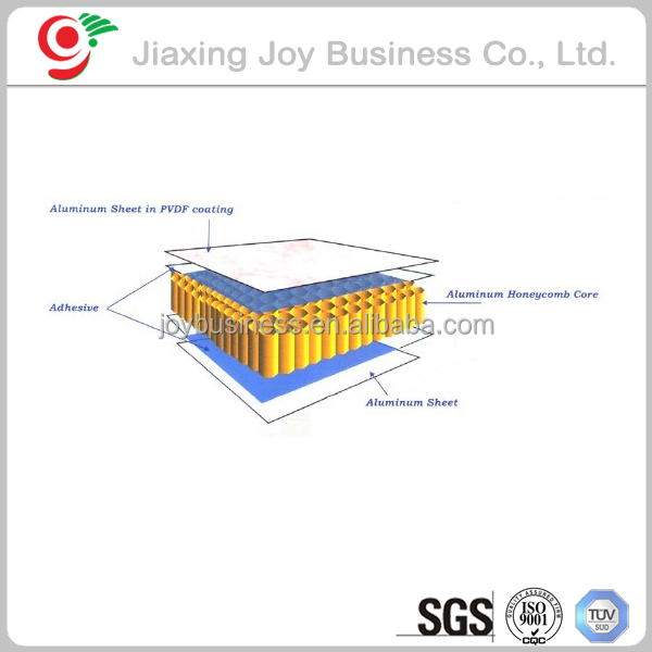 Honeycomb Structure Composite Material--Aluminium Honeycomb Wall Panel