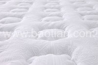 memory foam with goose down in pillow top for pocket spring mattress bed furniture , hotel mattress supplier
