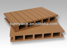 Wood plastic composite supplier