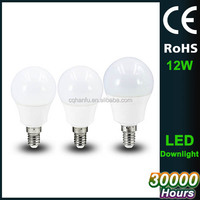 110v 220v led bulb lamp,waterproof led light bulb,aluminum led bulbs