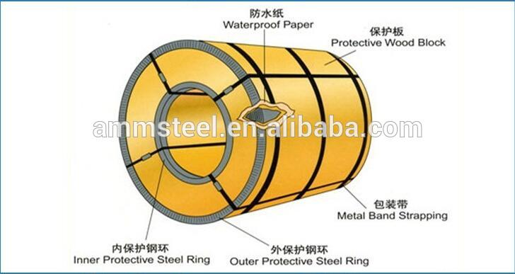 Chinese Supplier Best Selling Building Material Products Gavalume Steel Coil for Roofing Sheet