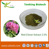 Woman health care ingredient Red Clover Extract