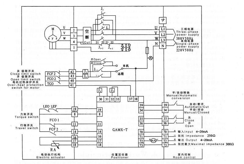 slide valve multi turn actuator sluice valve electric actuator view sluice valve electric