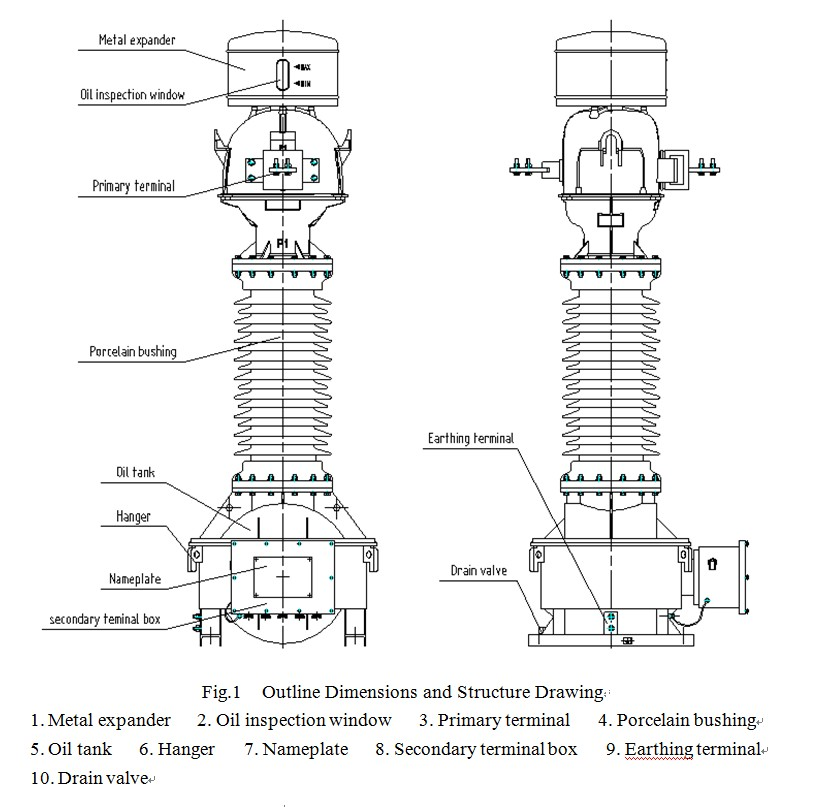 oil immersed 72.5kV Combined Transformer