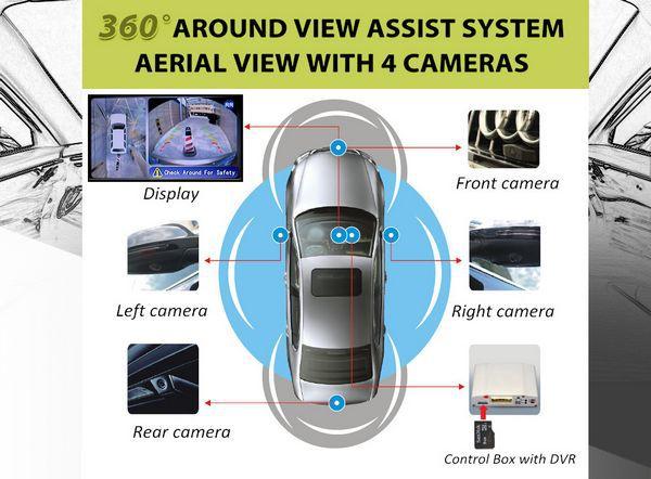 chelong original manufacturer 360 degree car bird eye view camera system buy car bird eye view. Black Bedroom Furniture Sets. Home Design Ideas