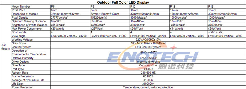 Video blue film indonesia p7.62 indoor full color LED display LED screen