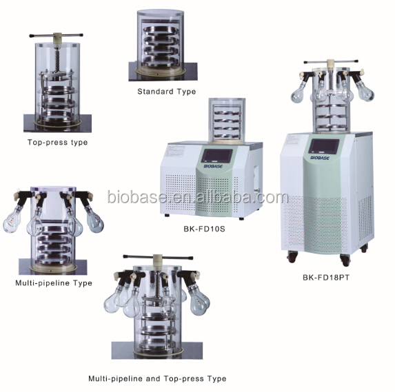 CE certified BK-FD 10T Vacuum lyophilizer freeze drying machine with stoppering chamber