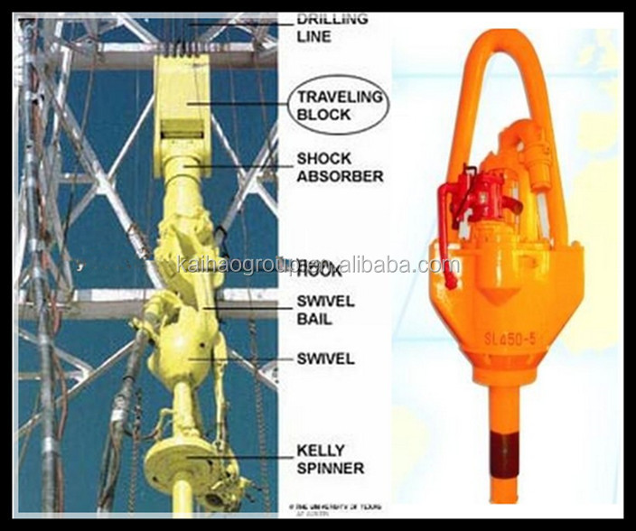 Water well drilling swivel pipe oilwell for