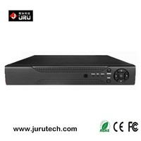 Best DVR for 58T series