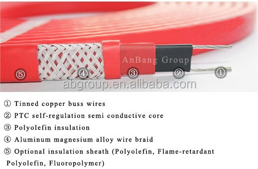 low temperature Self Regulating Heating Cable for pipes