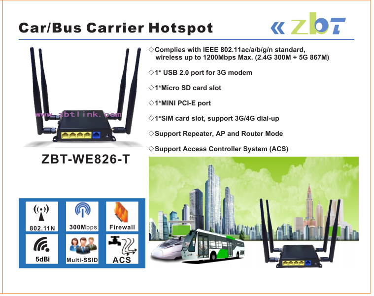 home used ip 192.168.1.1 3g/4g openwrt router
