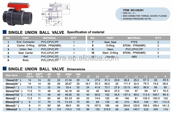 ERA CE certificated PVC Pipe Fittings single union ball valve dn20,dn40,dn50