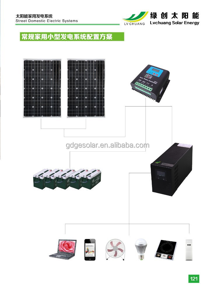 1kw off-grid solar power system
