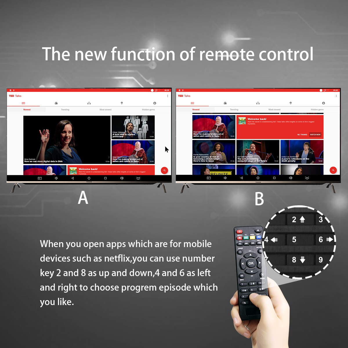 Factory Price Amlogic S905W Quad Core Android 8.1 TV BOX 2GB 16GB Smart Set Top Box A95X F1